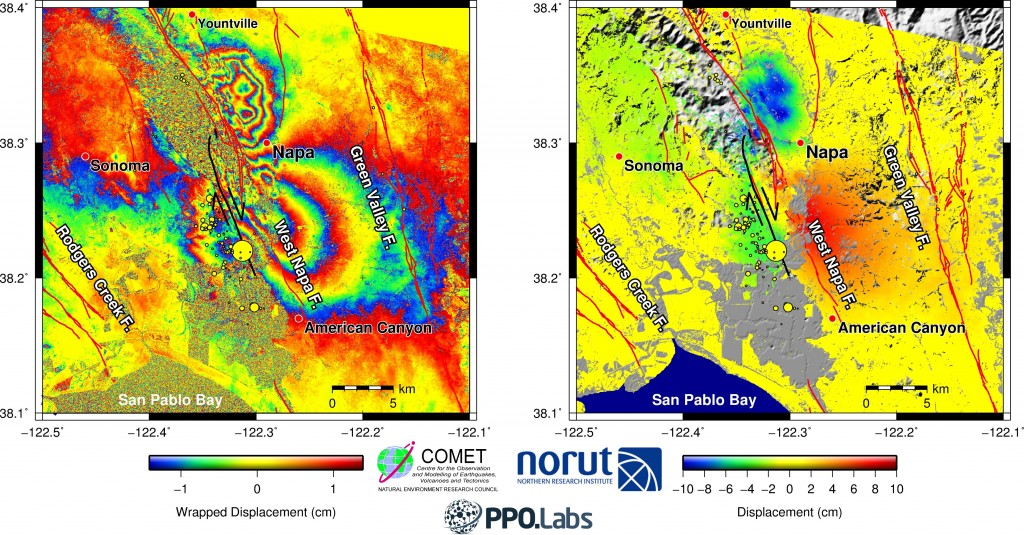 (left) Sentinel-1A (European Space Agency) interferogram of the ground deformation from the Napa earthquake. The contours show the ground motion towards and away from the satellite. The black line denotes the surface rupture mapped in the field by scientists from UC Davis.  (right) The same interferogram processed to show the total motion towards and away from the satellite. South of the town of Napa, the ground has moved towards the satellite by up to 10 cm (red colours), whereas to the north it has moved away by 10 cm (blue colors). Despite being a strike-slip earthquake in which most motion is horizontal, the satellite measures mainly vertical and east-west motion and sees the ends of the rupture bulge up (and eastwards) at one end (towards the satellite in the south) and down (and west) at the other. The mainshock and smaller aftershocks are denoted by the yellow circles. Earthquake locations and existing fault locations (red lines) are sourced from the USGS. Copyright: Copernicus data (2014)/ESA/PPO.labs-Norut–COMET-SEOM Insarap study.